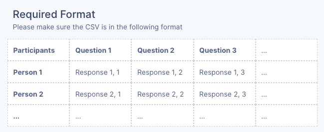 required CSV format for survey data on UserBit