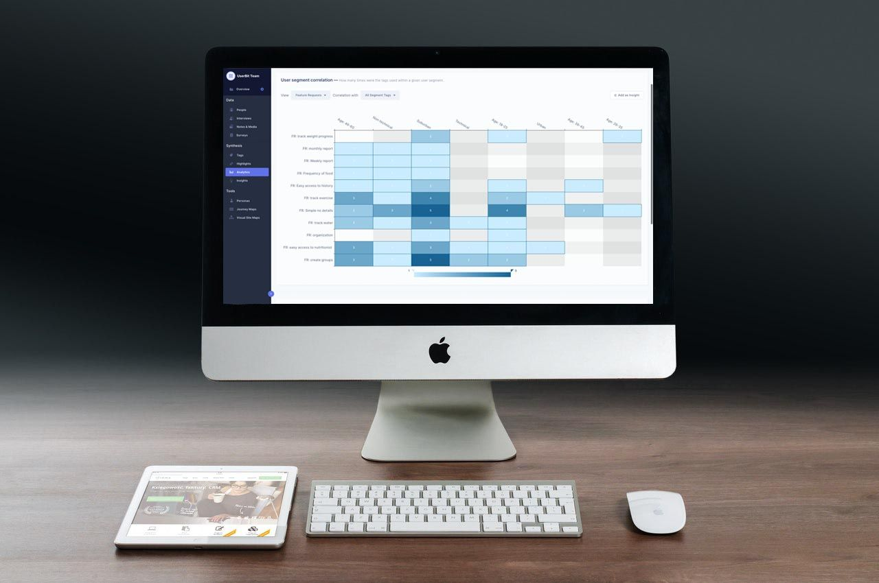 Use correlation analysis to uncover hidden patterns in UX research data.