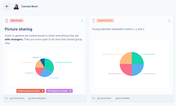 Link research insights with UX personas